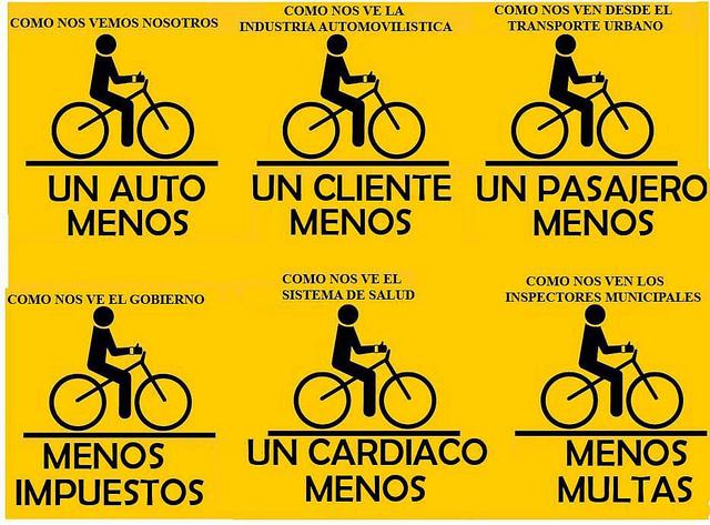 ¿Cómo nos ven a las ciclistas?