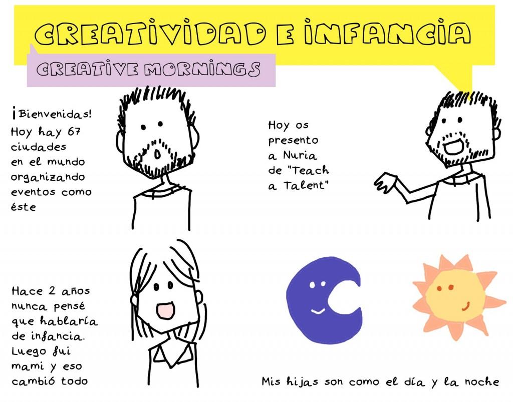 Dibucrónica: proyectos de creatividad e infancia en internet