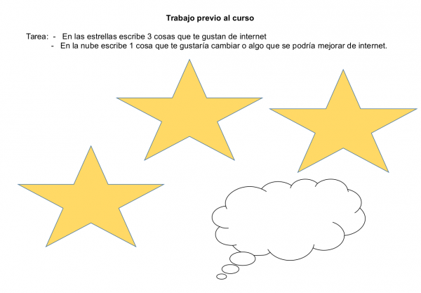 safe surfing - ejericio - tres estrellas y un deseo