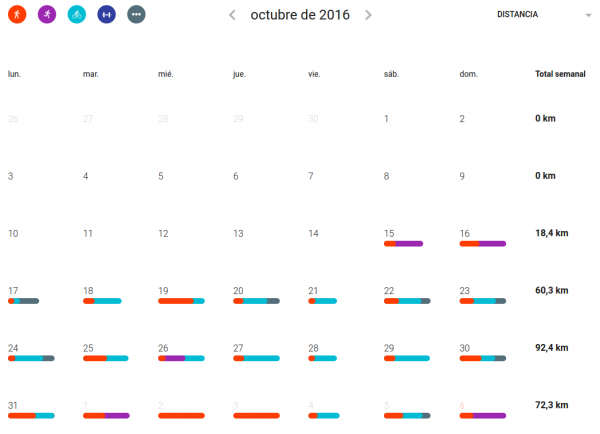 calendario y datos de kilómetros por semana